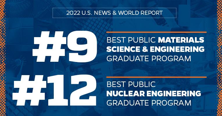 2022 USNWR Grad Program Ranking