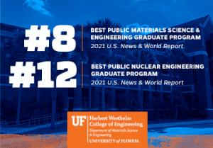 USNWR UF Graduate Program Rankings