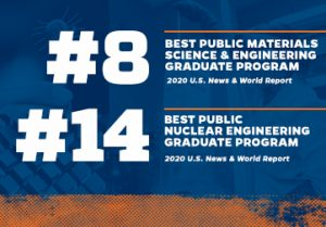 2020 UF Graduate School Rankings