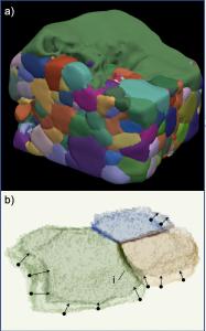 nanoCT grain growth